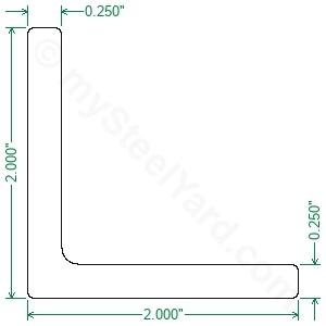 Hot Rolled A36 Steel Angle 2x2x1/4 - mySteelYard com