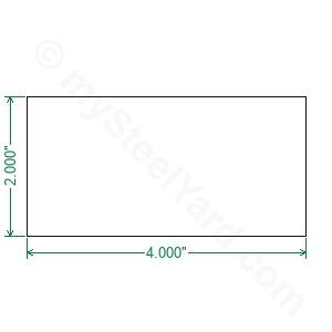 Hot Rolled A36 Steel Flat Bar 2x4 - mySteelYard com